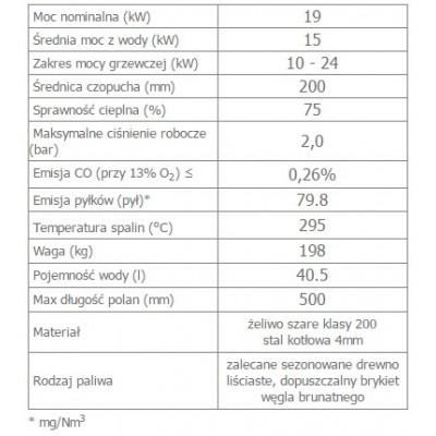 Wkład kominkowy 19 kW ZUZIA PW 19 G W gilotyna z płaszczem wodnym i wężownicą