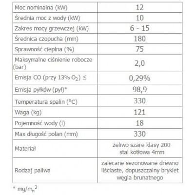 Wkład kominkowy 12 kW MAJA DECO lewy (szyby łączone bez szprosa) z płaszczem wodnym, wężownicą i dolotem